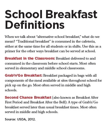 School Breakfast Definitions
